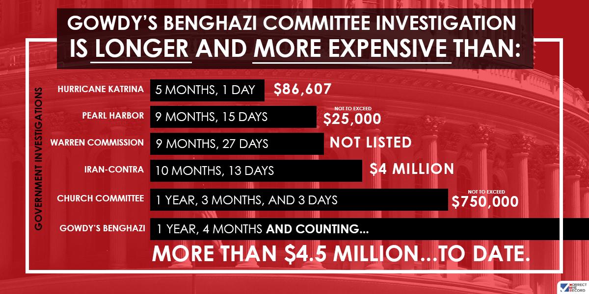 benghazi-cmmittee-chart